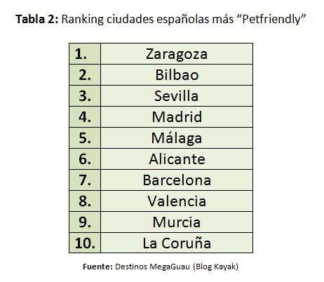 tabla2